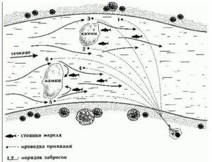 lovlya_gereha_mesta4