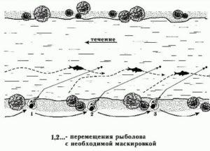 lovlya_vdogonku