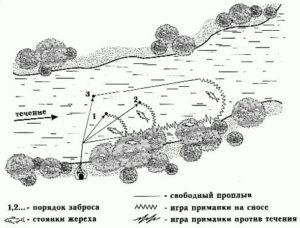 prepodneseniye_poklevki