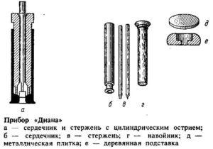 snaryageniye_patronov3